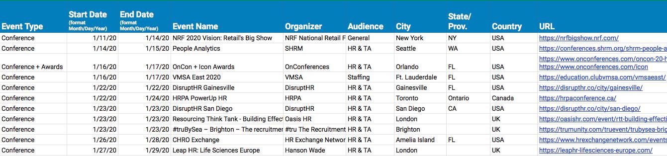 Talent Acquisition HR Recruitment Marketing Conferences 2020 Recruitics